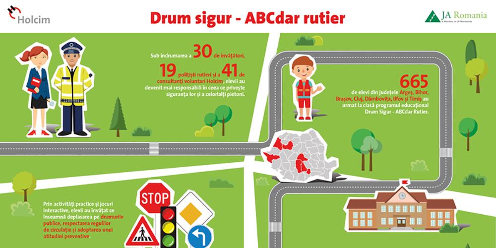 """735 de elevi vor studia gratuit educatia rutiera la clasa, in al treilea an de proiect """"Drum sigur – ABCdar rutier"""" 1"""